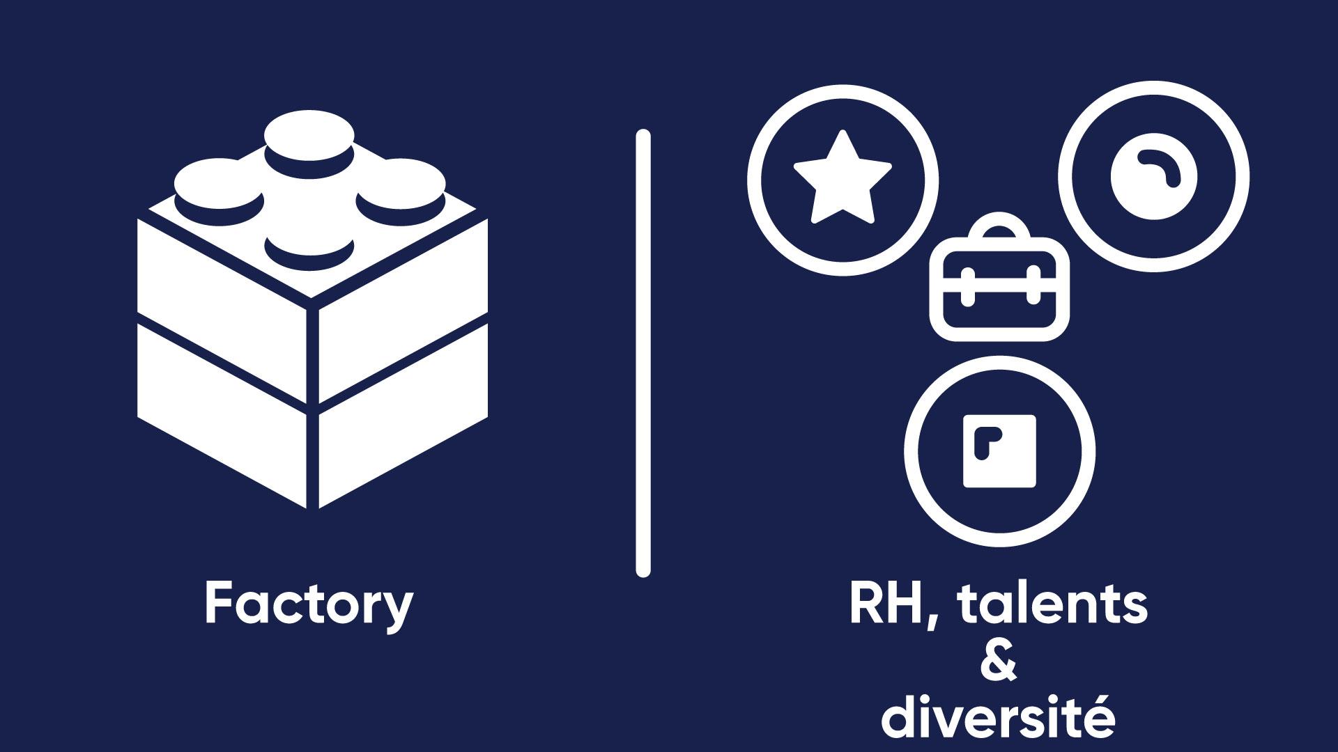 Visuel factory RH